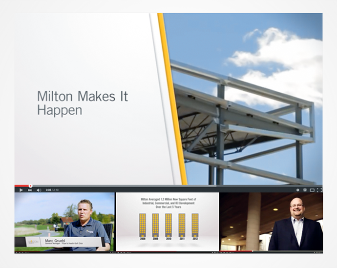 Video Town of Milton Economic Development Campaign by BANG! creative strategy by designa