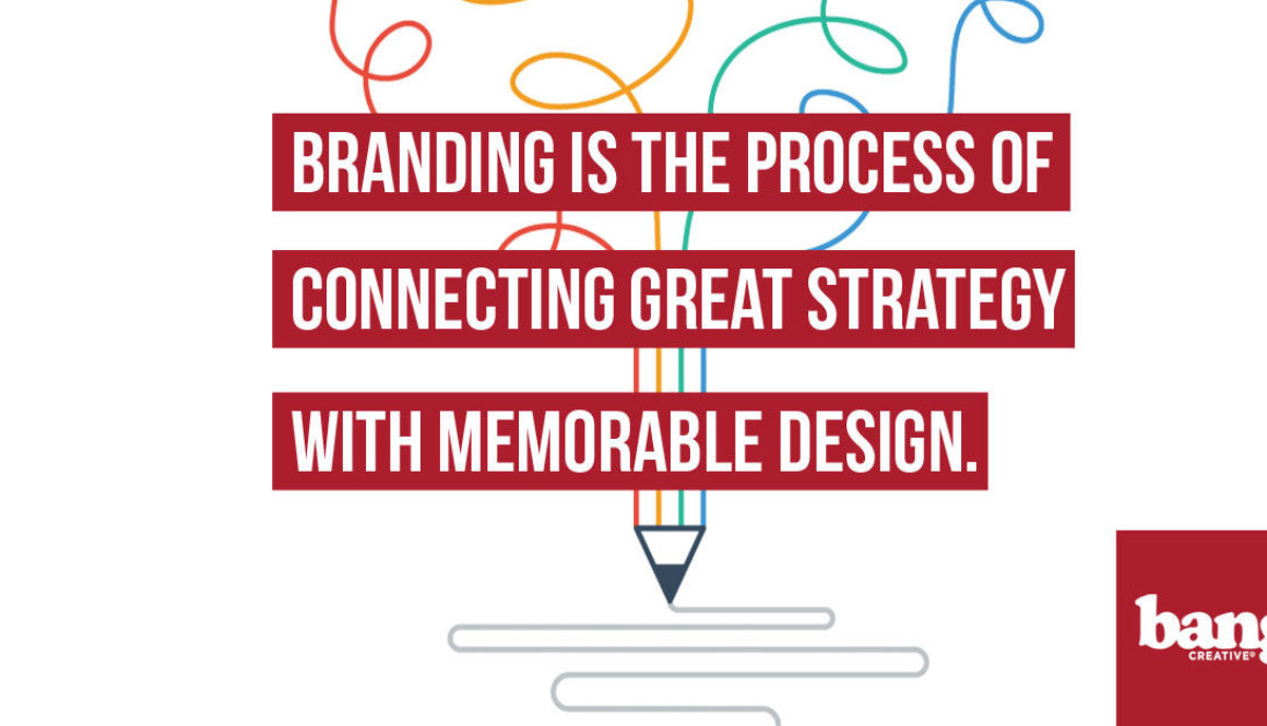 Branding Process by BANG! creative strategy by design